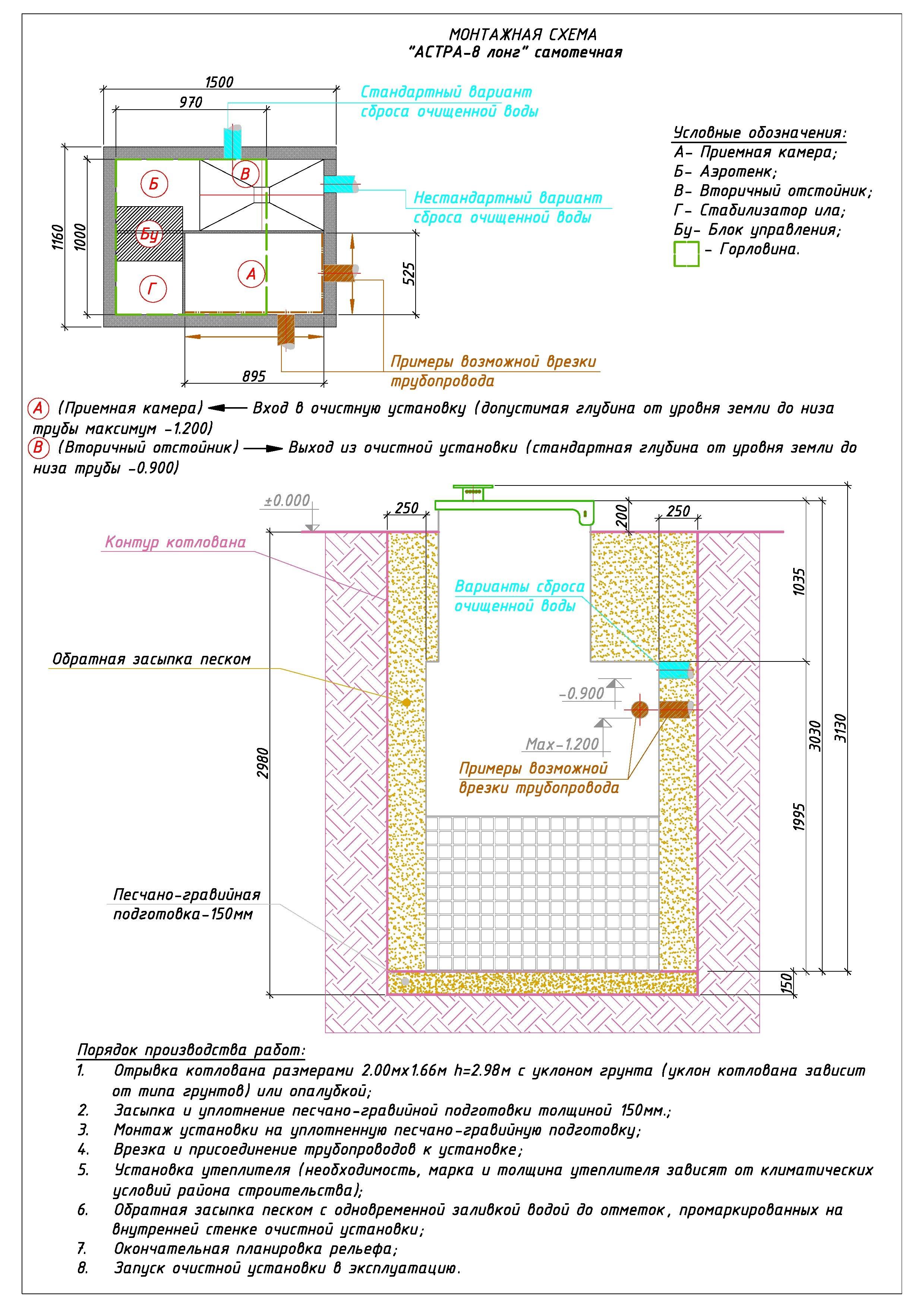 Схемы охранной сигнализации, примеры подключения.